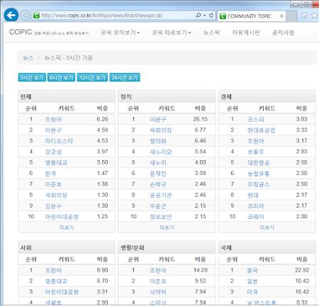 코픽 - 커뮤니티 토픽 뉴스 모아보기 1.5.0 screenshot 1120675