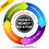 Homeo Remedy Relation PRO