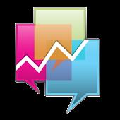Wikinvest Portfolio (Ad-Free)