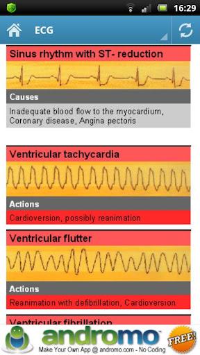 【免費醫療App】Paramedics - First Aid-APP點子