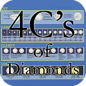 4C's of Diamonds