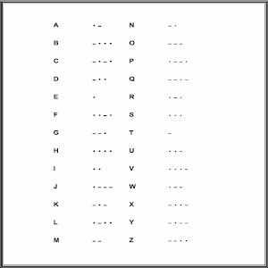 Morse Code Quiz amp Cheat Sheet Android Apps On Google Play