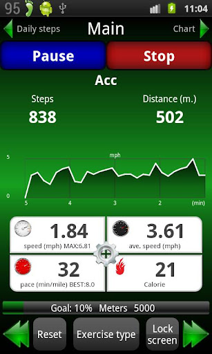 Pedometer 2.0 screenshot 1