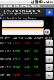 Real-time forex rates for free