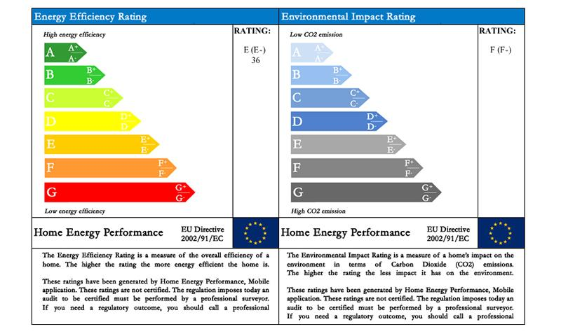 Home Energy Performance UK - screenshot