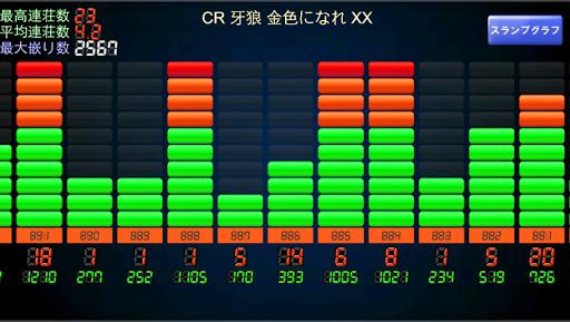 【パチンコ】ぱちんこ•データ•シミュレータ