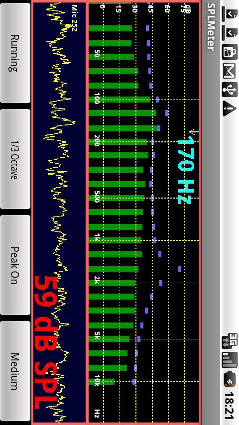 SPL and Spectrum Analyser – Screenshot