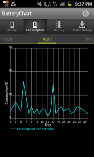Battery Chart + Widget- screenshot thumbnail