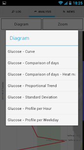 Glucosurfer FREE- screenshot thumbnail