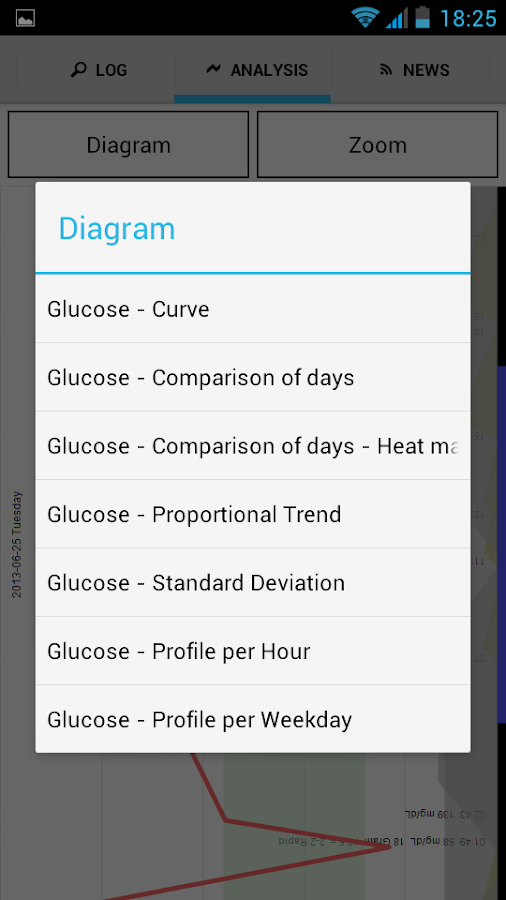 Glucosurfer FREE- screenshot