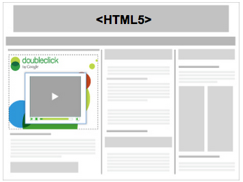 Html5 video creatives bersicht hilfe f r doubleclick for Doubleclick rich media templates