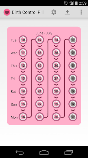 Birth Control Pill Alarm