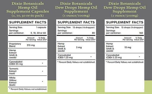 免費健康App|CBD Discount Botanicals|阿達玩APP