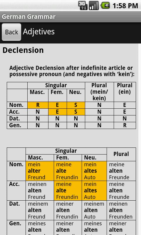 German Grammar Android Apps On Google Play