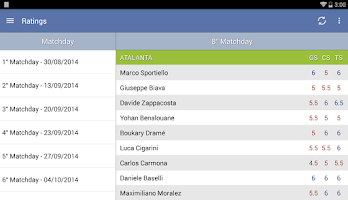 Screenshot of Italian Soccer 2015/2016