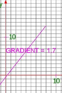 Math Graph- screenshot thumbnail
