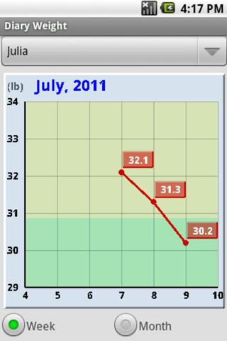 Diary Weight - screenshot
