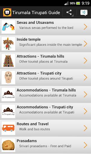 Tirumala Tirupati Guide