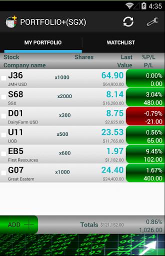 Stock PORTFOLIO+ SGX