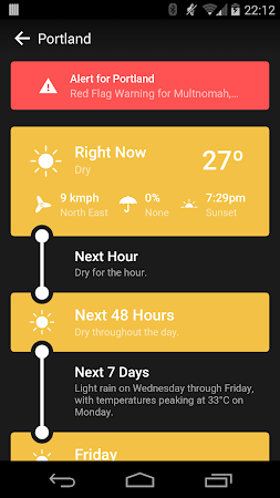 Weather Timeline - Forecast - screenshot
