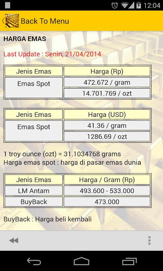 Harga Emas 22 Karat Per Gram April 2015