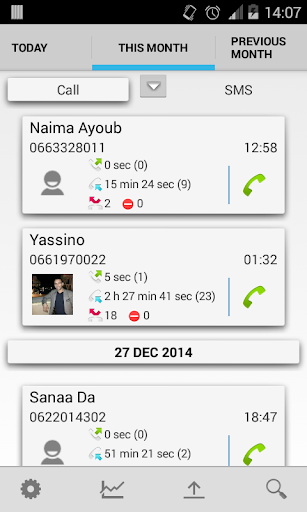Call SMS statistics