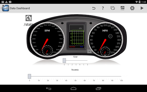 Data Dashboard for LabVIEW