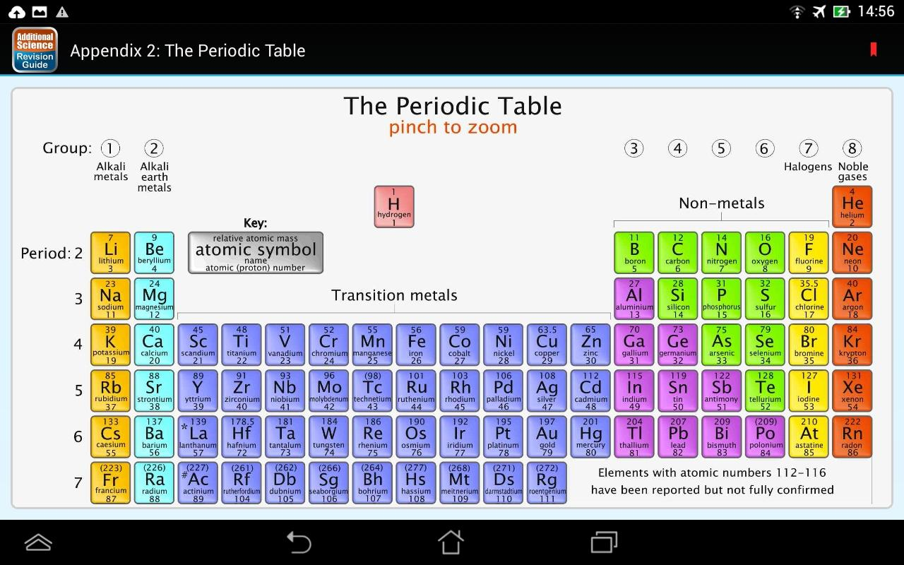 GCSE Additional Science- screenshot