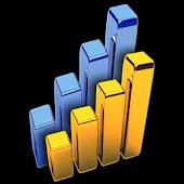 CenPOS Charts