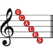 bComposer Scales