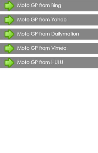 Guide For Moto GP