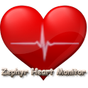 Zephyr Heart Monitor logo