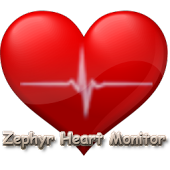 Zephyr Heart Monitor