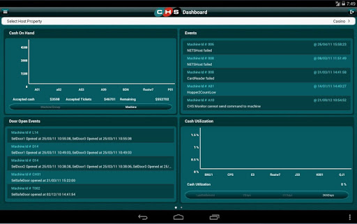CHS BackOffice for Tablet