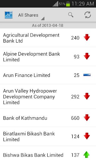 尼泊爾股市場