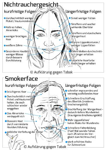 Smokerface