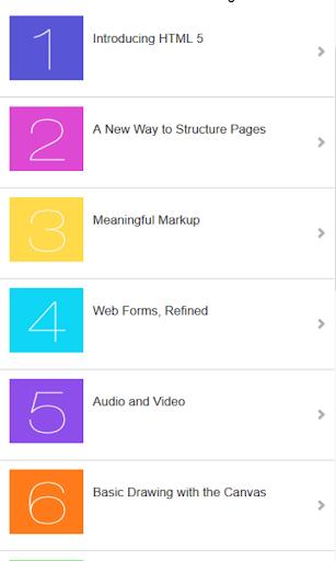 Learn HTML 5 Pro Tutorial