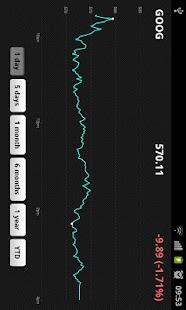 Wikinvest Portfolio - screenshot thumbnail