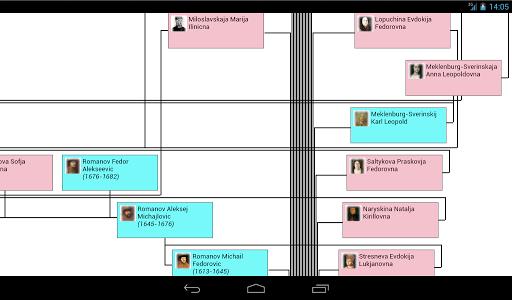 家族のファミリーツリー|玩社交App免費|玩APPs