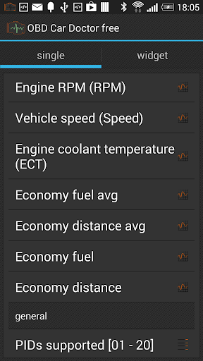OBD Car Doctor | ELM327 OBD2  screenshots 4