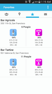 Barcastr - Local Bar Finder - screenshot thumbnail