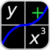 Calculatrice Graphique +