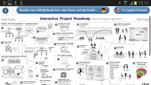 介绍项目路径图 款好用的App 应用软件