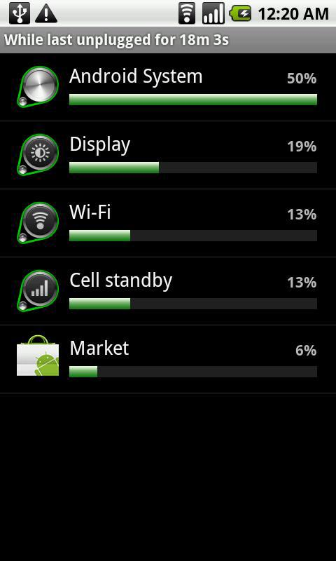 URSafe Battery Meter- screenshot