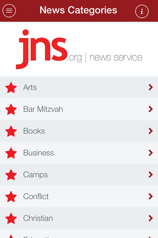 JNS.org - screenshot