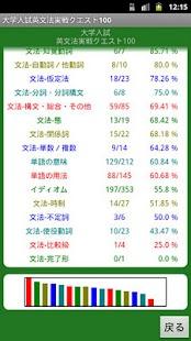 大学入試英文法実戦クエスト100- screenshot thumbnail