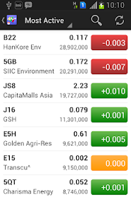 iSGX Singapore Exchange SGX