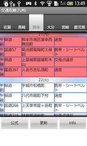 交通取締 九州
