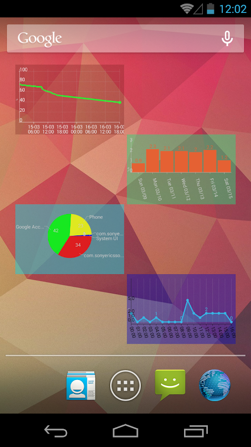 Battery Statistics Graph- screenshot