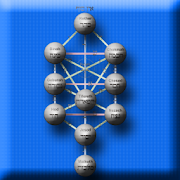 Kabbalah Magic: Tree of Life 182359 Icon
